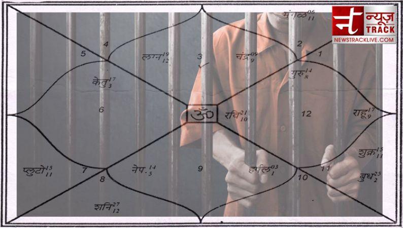 यूपी में 'जेल योग' का खौफ, बिन अपराध जेल में बंद हो रहे लोग