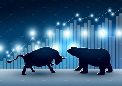 Market Closing: Sensex falls 189 points, Nifty settles 15,900,