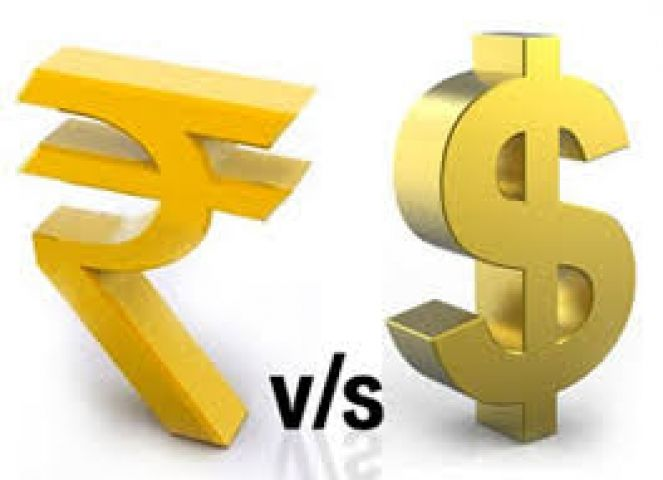 Indian Currency Devaluation against US Dollar