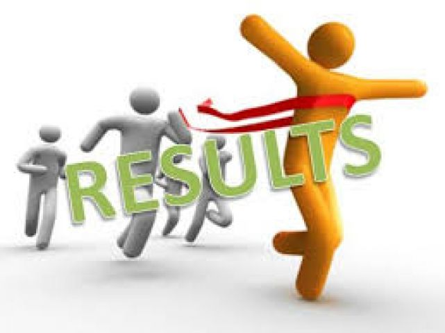 Uttarakhand Class 12th Board results announced