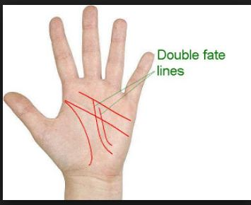 Fate Line Palmistry: Your destiny line reveals much about