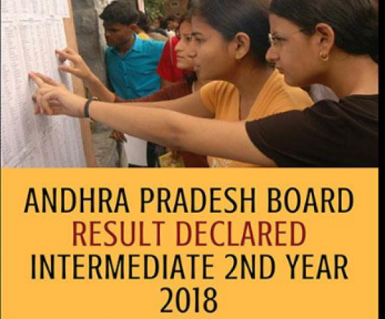 AP Inter 2nd Year Results 2018 declared, check now at official website