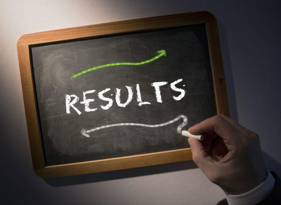 SSC CHSL 2017 Tier 2 Result Announced