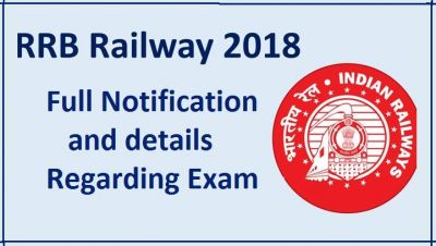 RRB Recruitment 2018 Here are all the details regarding the exam