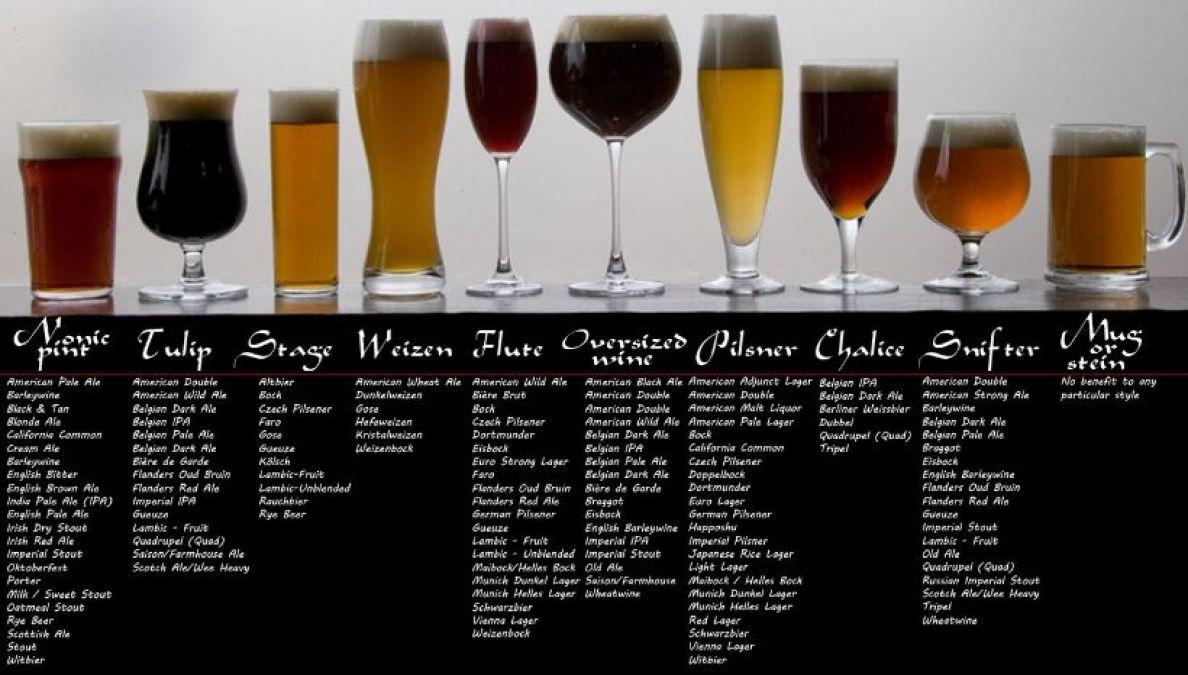 International Beer Day : कई तरह की होती है बीयर, ऐसे करें पहचान