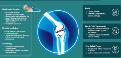 If you also have pains in your knees, try this method