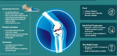 यदि आपके भी घुटनों में  होता है दर्द तो, आजमाएं ये तरीका
