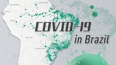 Updates: Brazil registers 34,027 fresh Covid cases