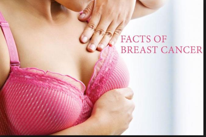 Breast cancer: everything needed to know about it, symptoms and treatment