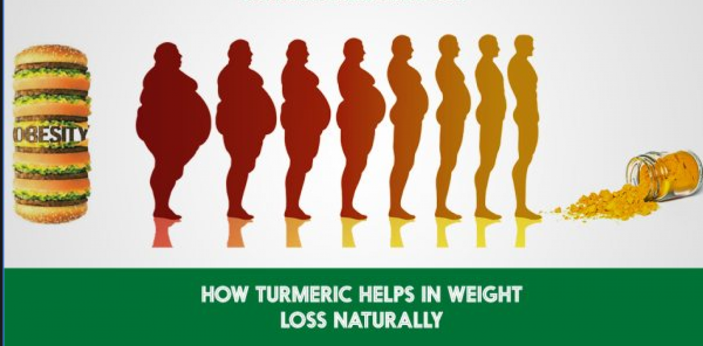 Turmeric can helps you in weight loss, How? know here