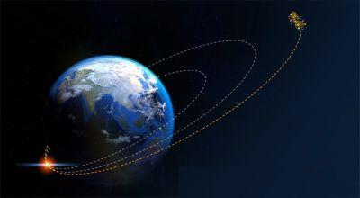 Chandrayaan-2 : इतिहास रचने के लिए बढ़ा भारत का एक और कदम, आज चांद की दूसरी कक्षा में एंट्री