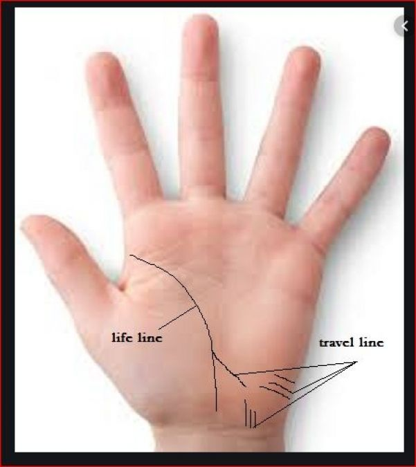 If you have this line in your hand, then you will travel abroad!