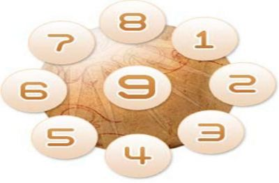 Numerology: Know today's lucky number and auspicious colors
