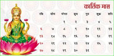 Diwali, Chhath, Bhaiya Dooj and Dhanteras come in the month of Kartik, know auspicious dates