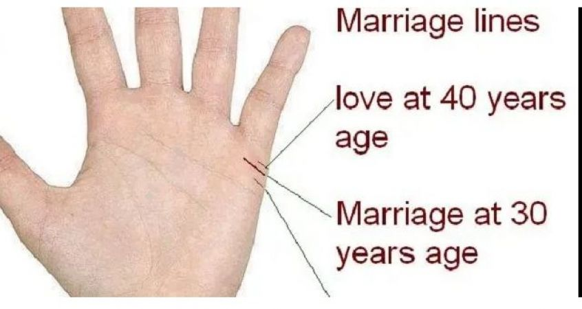 Palmistry: what your Marriage line reveals…check all details here