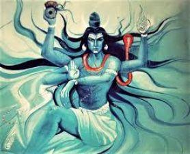 The Aspects of Shiva