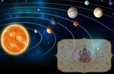 Do these things to neutralize the effects of inauspicious planets in the horoscope