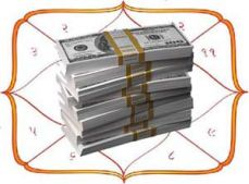 ज्योतिषशास्त्र से लगाए पता कुंडली में धन योग का