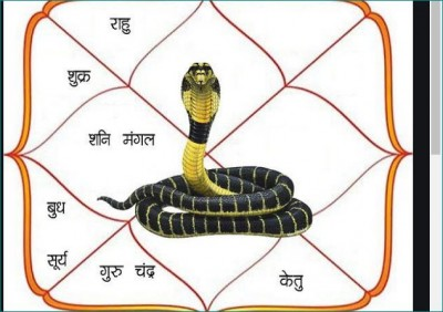Read this prayer for liberation of Kalsarp Dosh on Nag Panchami