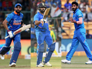 ICC Ranking: Kohli-Rohit prevail in batting, Bumrah tops in bowling
