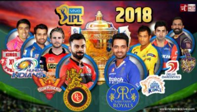 IPL 2018: Take a glance who won what