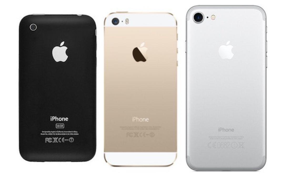 Iphone aktuelles modell