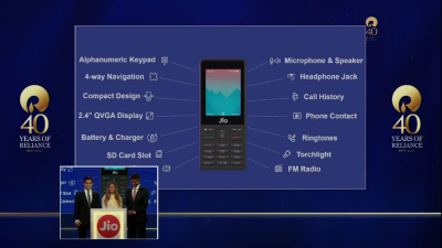 Unexpected launch of Jio Mobile Phone took place at Reliance's 40th AGM: Here are its Specifications