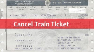 Rail ticket booked at Railway Counter can now be canceled online