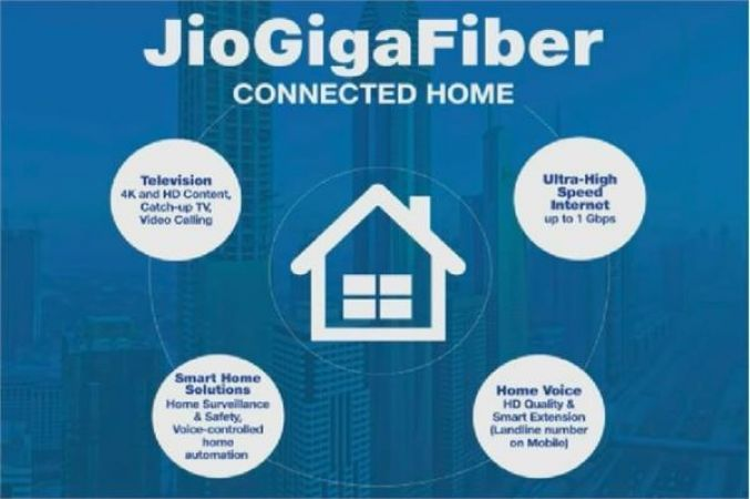 WHAT IS THIS JIO GIGAFIBER, Get INFORMATION ABOUT EVERY SMALL PLAN